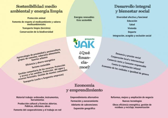 esquema_jak